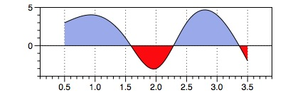 oxyplot Discussions Rss Feed