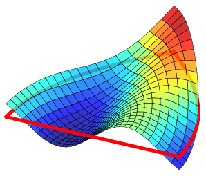 DataGraph